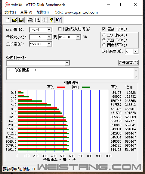 ATTO Disk Benchmark.png
