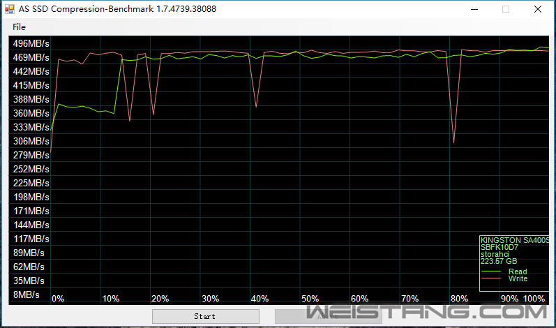 AS SSD Compression-Benchmark测试.png